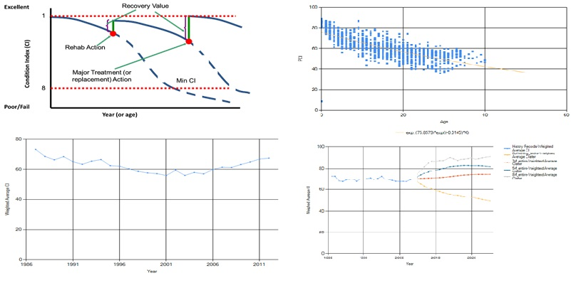 Risk-Based Prioritization and Multi-Objective Optimization for Pavement Preservation Planning in Yukon